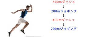 【レベル別】マラソンのタイムを上げる練習法をプロトレーナーが徹底解説!