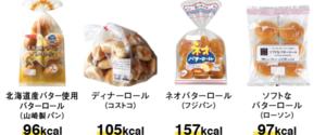 ロールパンのカロリーは?ダイエット中に食べると太る?