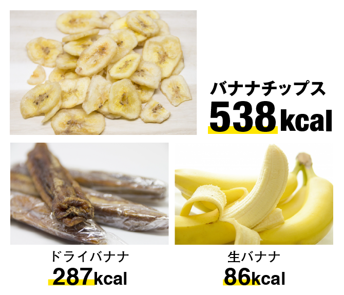 バナナチップスのカロリー比較