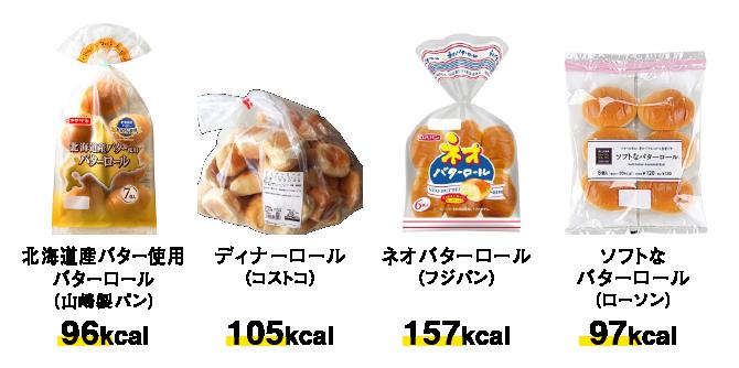 ロールパン各社カロリー比較