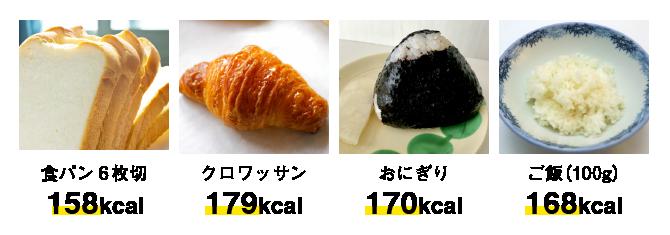主食のカロリー比較