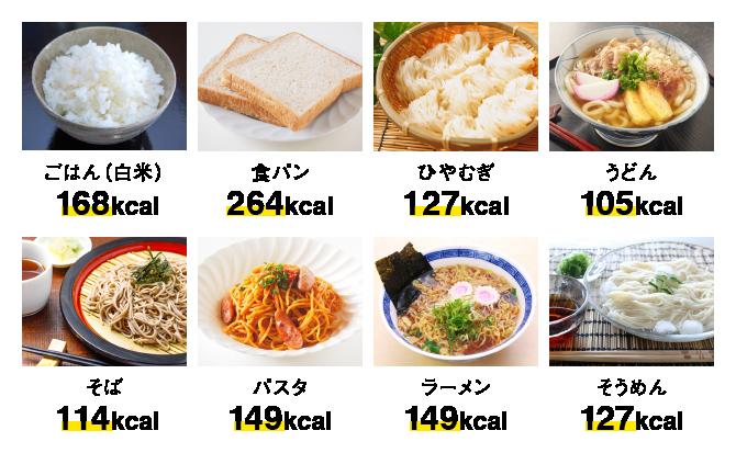 ひやむぎと他食品のカロリー比較