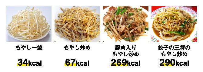 もやし炒めのカロリー比較