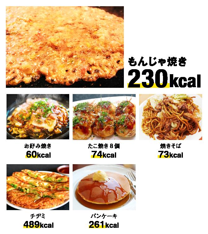 もんじゃ焼きと他料理のカロリー比較