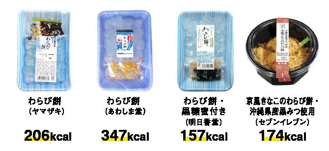 わらび餅のカロリー比較